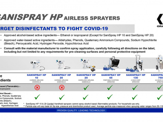 Graco SaniSpray HP Selection Guide Products Overview Disinfectants