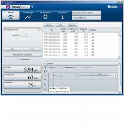 Knick SW 112 Paraly Software