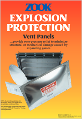 ZOOK Explosion Protection Vent Panels