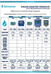 Sensorex Analysis Products Guide